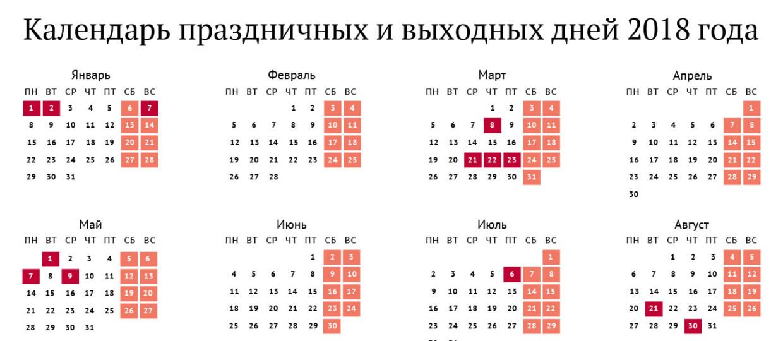 Праздничные и выходные дни в Казахстане, 2018