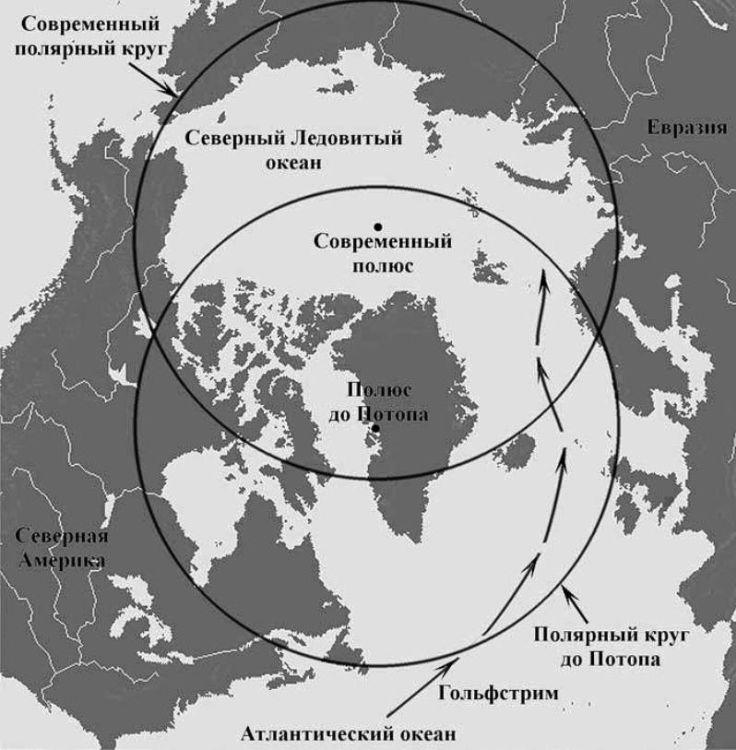 полюс на побережье Гренландии